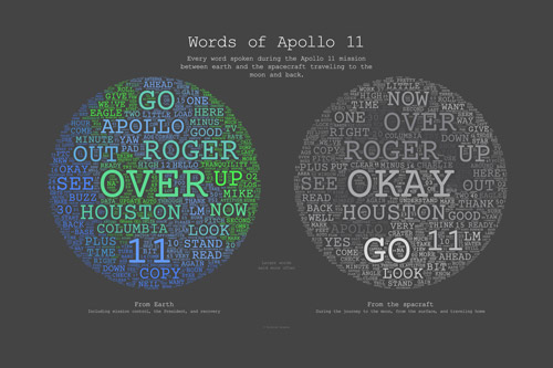 Words of Apollo 11